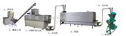 预糊化变性淀粉膨化设备