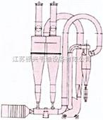 纤维素专用烘干机