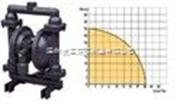 QBY-40-QBY不锈钢四氟气动隔膜泵