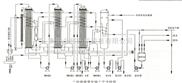 降膜蒸发浓缩器