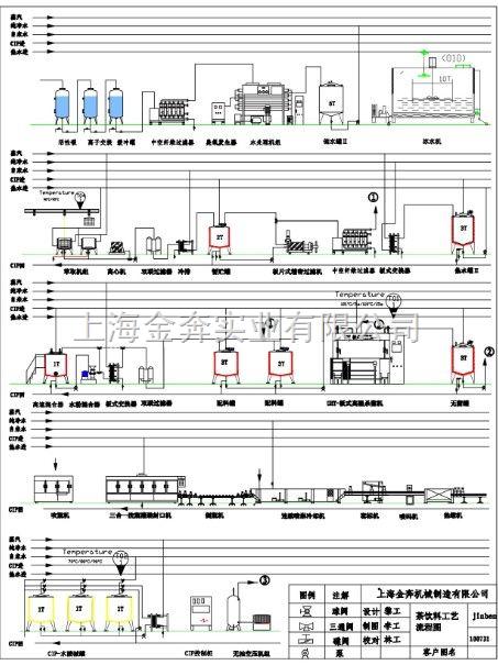 茶饮料生产工艺流程图