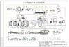 牛奶饮料生产线工艺流程图